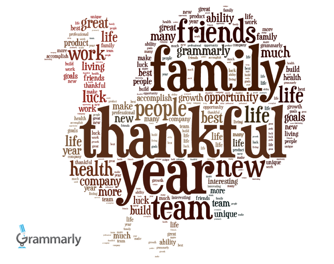 Grammarly, Thanksgiving, words
