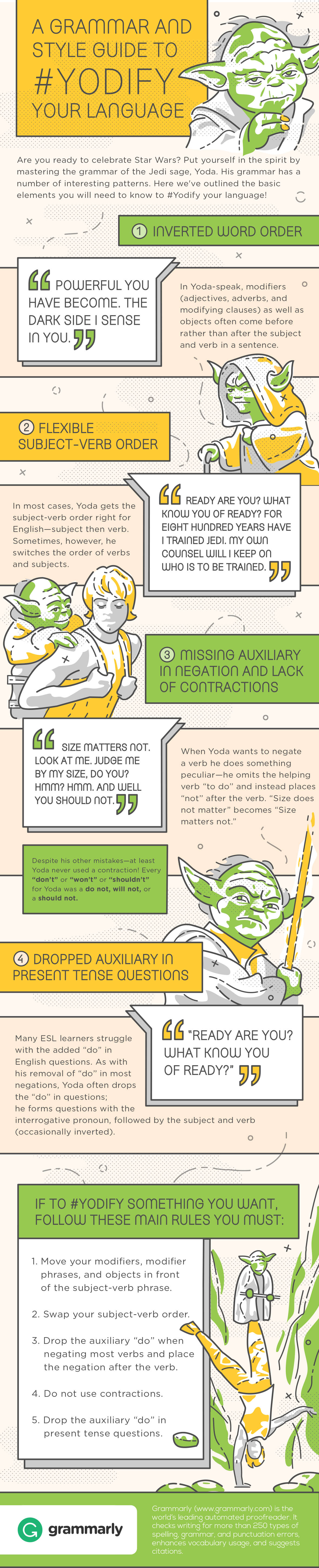 Yodify your Grammar Infographic