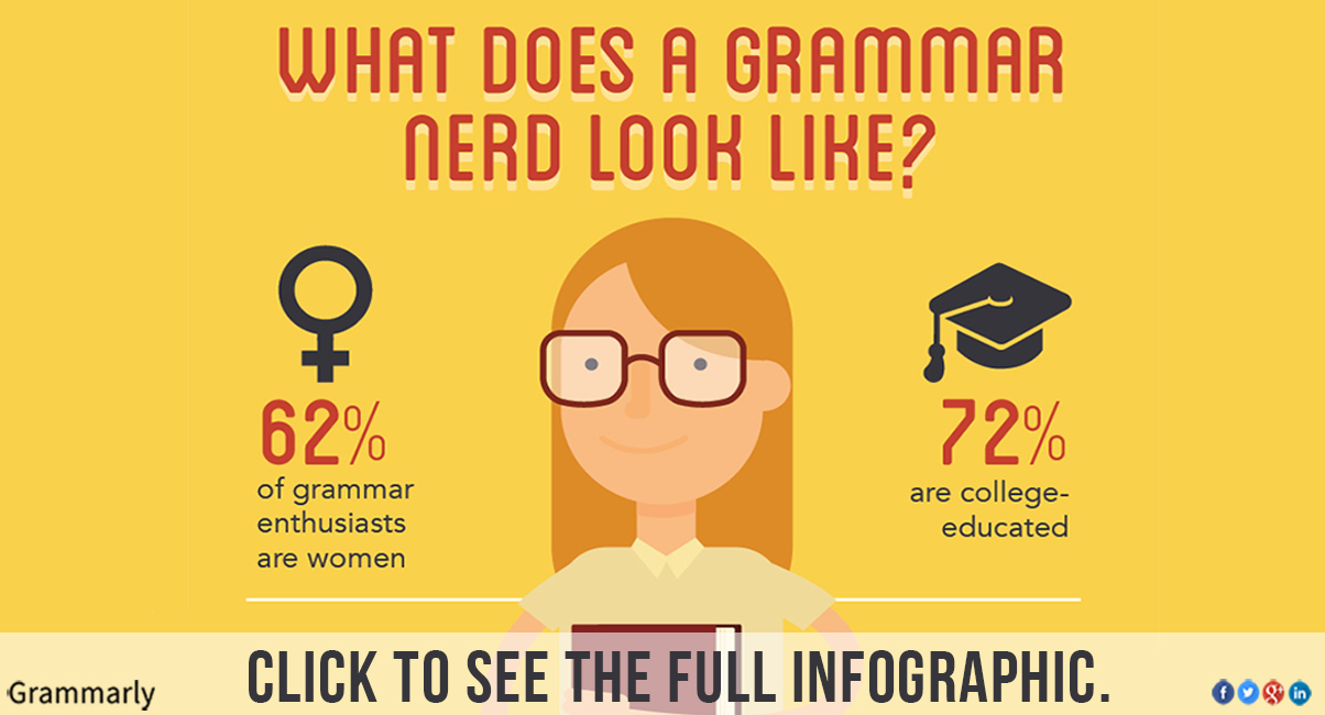 What does a grammar nerd look like?
