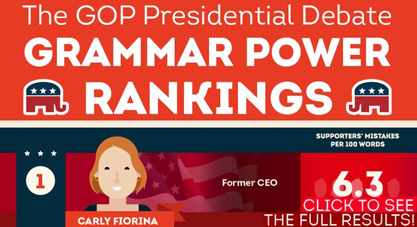 GOP Grammar Power Rankings Thumb